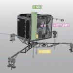 Emplacements des instruments SD2, COSAC et PTOLEMY sur Philae. Crédits : ESA / ATG medialab.