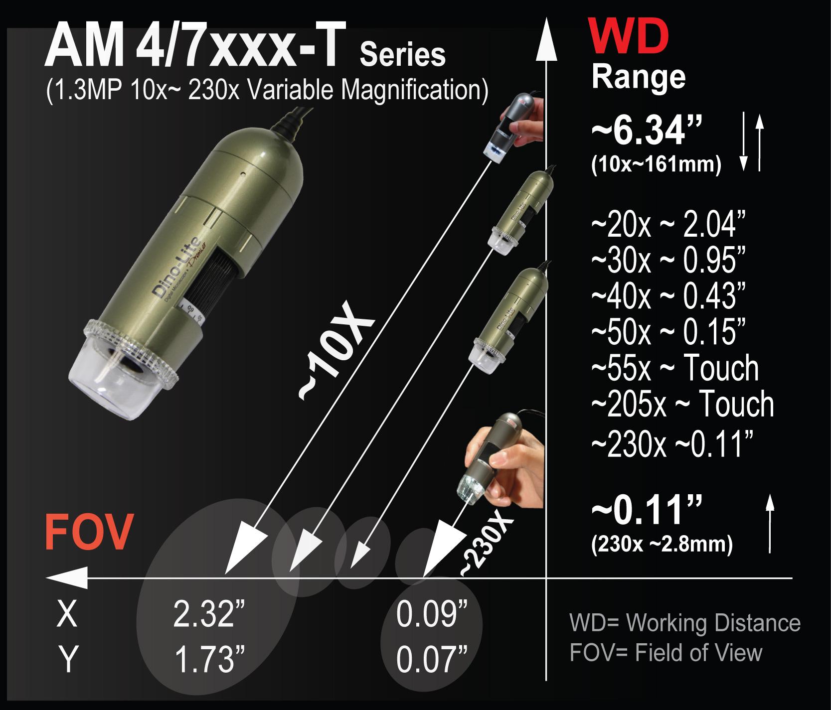 Microscope Numérique DINO-LITE X Pro avec Polariseur DISTANCE DE TRAVAIL